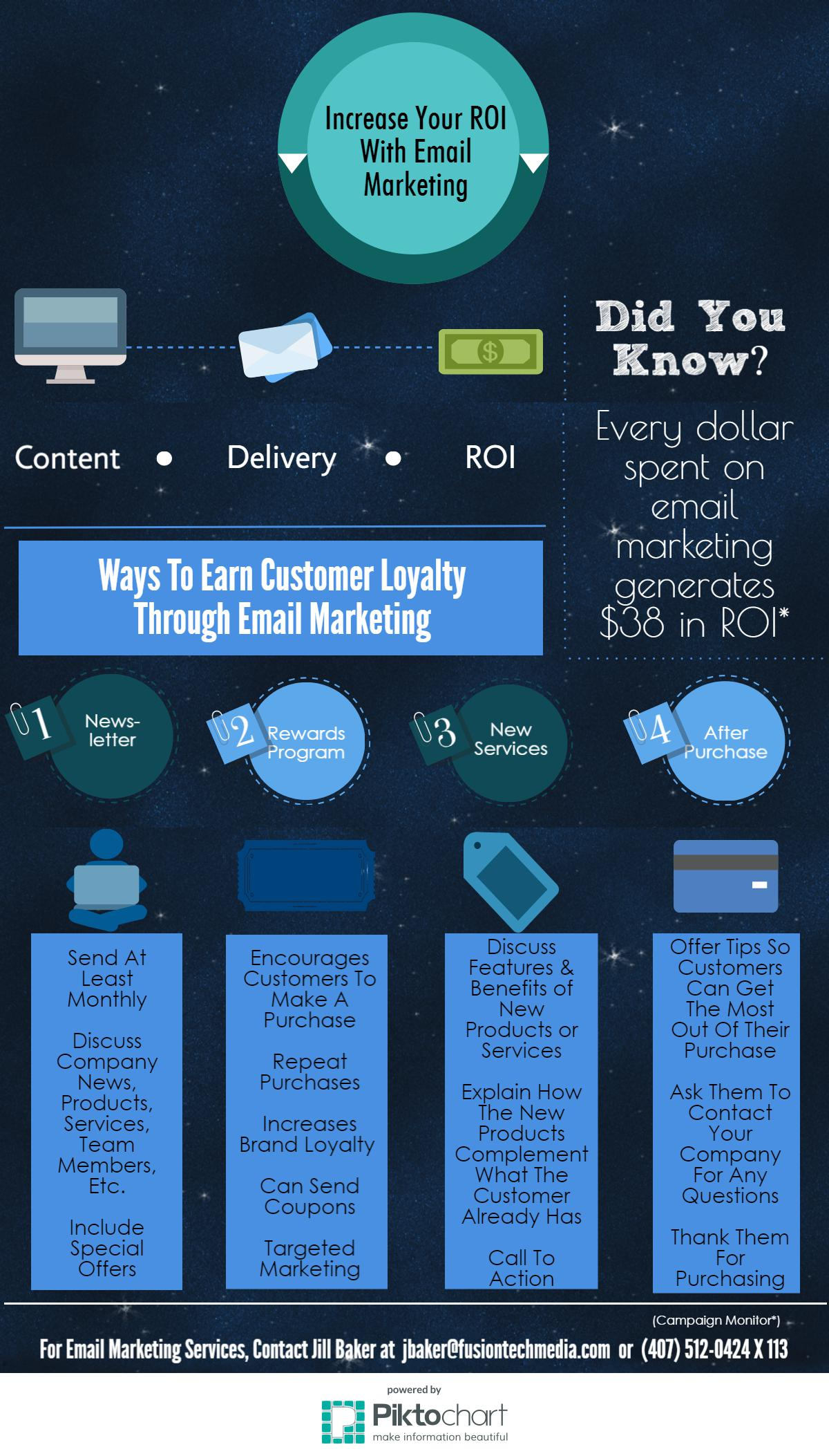 Increase Revenue With Email Marketing Infographic