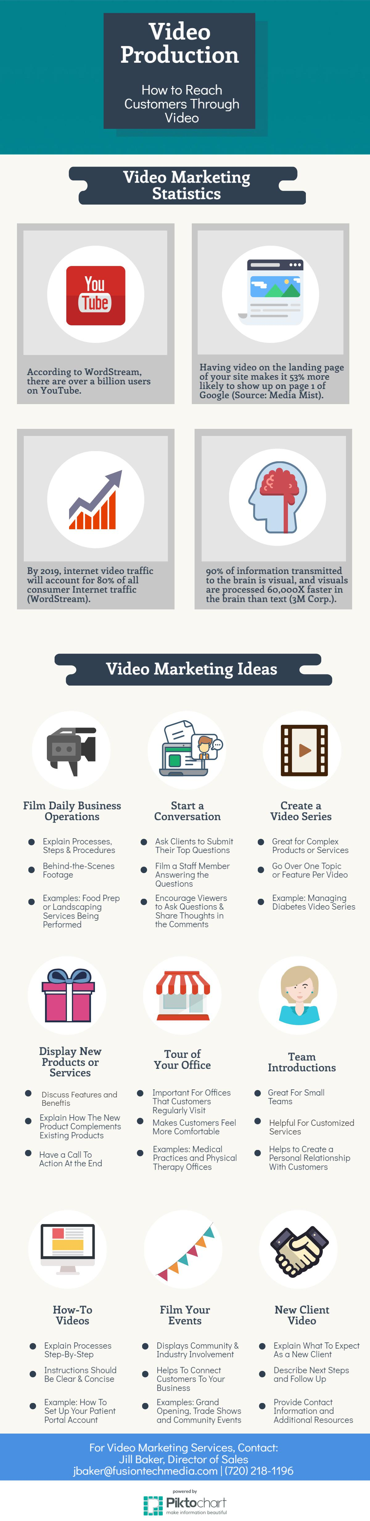 Reach Customers Through Video Marketing Infographic